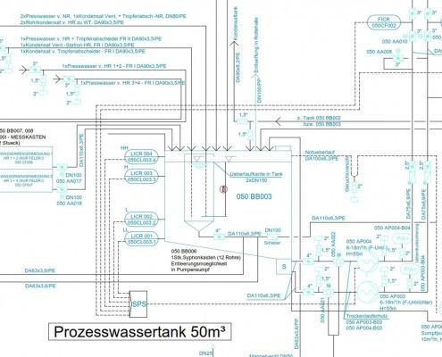 CAD-Plan: Schemata Umwelttechnik